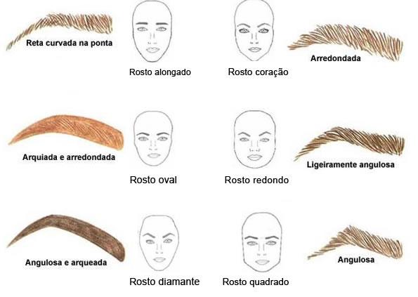 design de sobrancelhas para cada tipo de rosto bh mulher