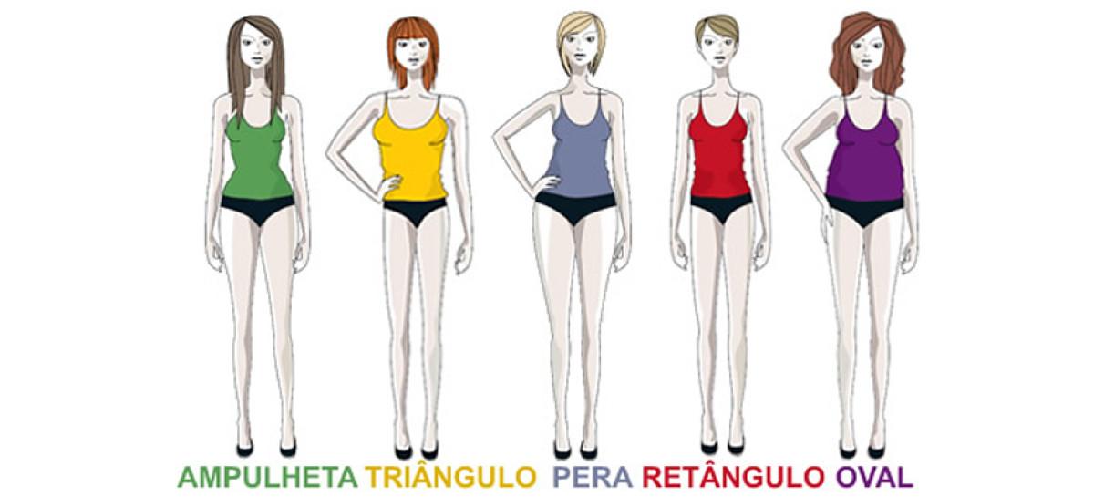 f38d23604 Saiba qual a lingerie certa para seu corpo